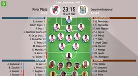 Sigue el directo del River Plate-Deportivo Binacional. BeSoccer
