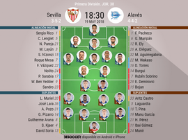Alineaciones confirmadas del Sevilla-Alavés de la Jornada 38. BeSoccer