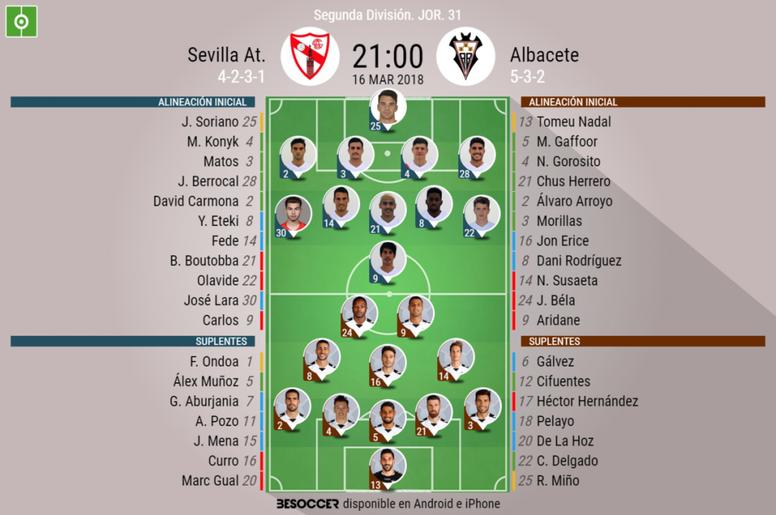 Alineaciones confirmadas del Sevilla Atlético-Albacete de la Jornada 31 de Segunda. BeSoccer
