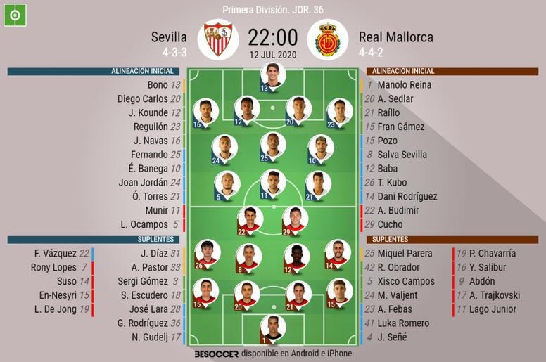 Sigue el directo del Sevilla-Mallorca. BeSoccer