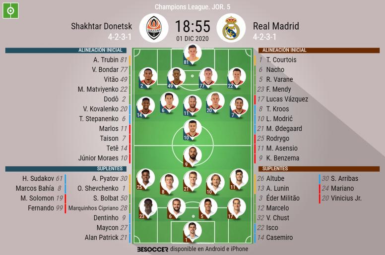 Sigue el directo del Shakhtar Donetsk-Real Madrid. BeSoccer