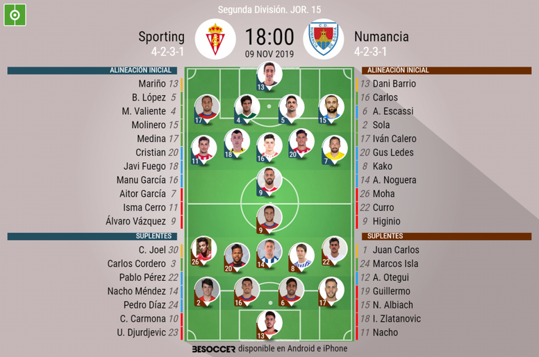 Onces del Sporting-Numancia. BeSoccer
