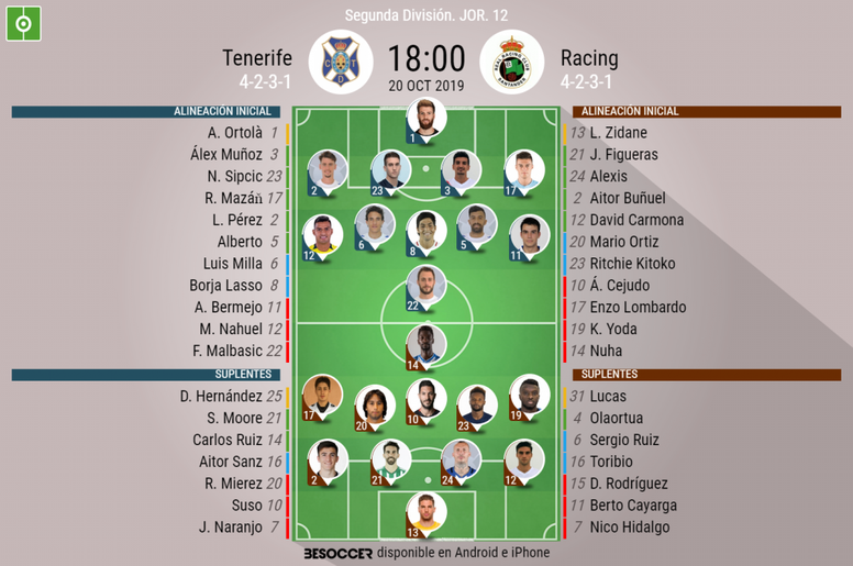 Onces del Tenerife-Racing. BeSoccer