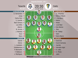 Alineaciones confirmadas para el Tenerife-Cádiz. BeSoccer