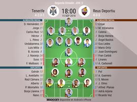Alineaciones confirmadas para el Tenerife-Reus. BeSoccer