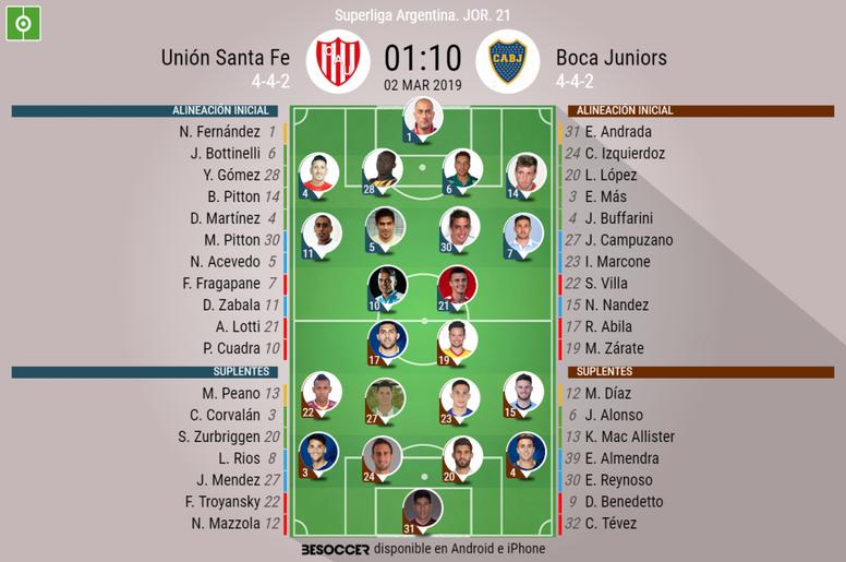 Alineaciones confirmadas del Unión Santa Fe-Boca Juniors. BeSoccer
