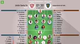 Alineaciones confirmadas del Unión Santa Fe- Independiente del Valle. BeSoccer
