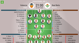 Onces confirmados del Valencia-Betis. BeSoccer