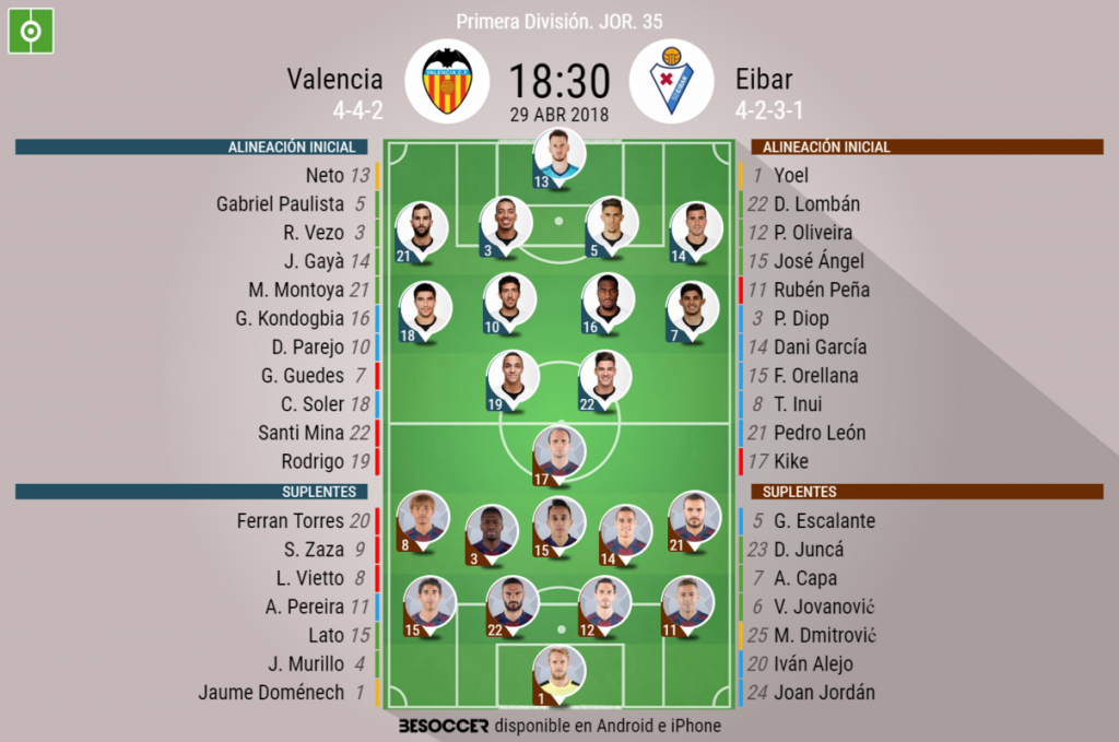 Eibar de Fabián Orellana consiguió tibio empate frente a Valencia