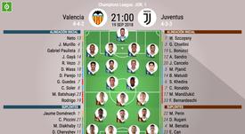 Alineaciones confirmadas del Valencia-Juventus. BeSoccer