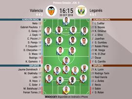 Onces confirmados del Valencia-Leganés. BeSoccer