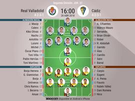 Alineaciones confirmadas del Valladolid-Cádiz de la Jornada 37 de Segunda División 17-18. BeSoccer
