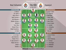 Onces confirmados del Valladolid-Espanyol. BeSoccer