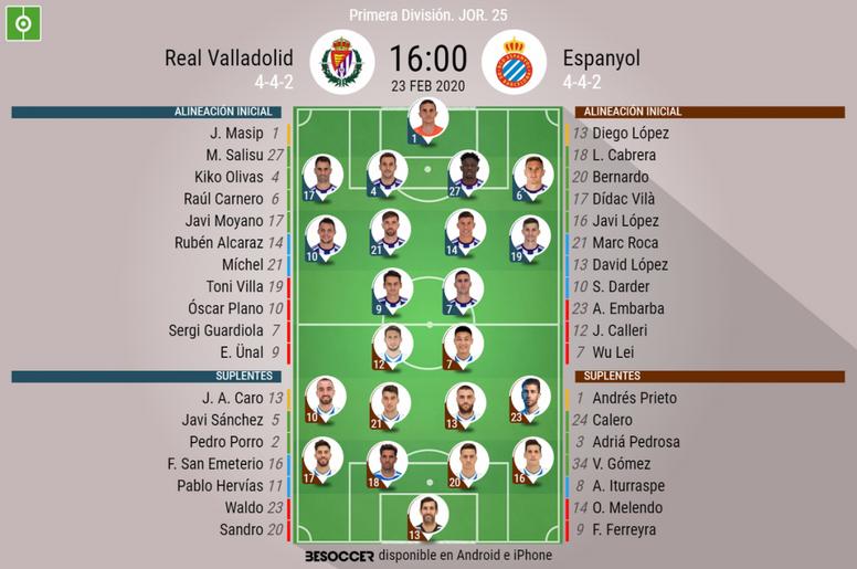 Onces confirmados del Espanyol-Valladolid. BeSoccer