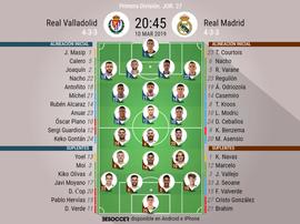 Le formazioni iniziali di Valladolid-Real Madrid. BeSoccer