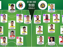 Les compos officielles du match d'Europa League entre Villarreal et le Maccabi Tel Aviv. BeSoccer