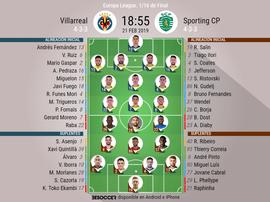 Onces iniciales del Villarreal-Sporting de Portugal de la vuelta de dieciseisavos. BeSoccer