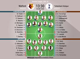 Alineaciones confirmadas del Watford-Tottenham. BeSoccer