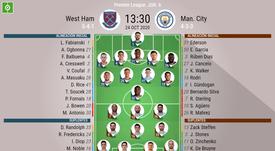 Sigue el directo del West Ham-Manchester City. BeSoccer