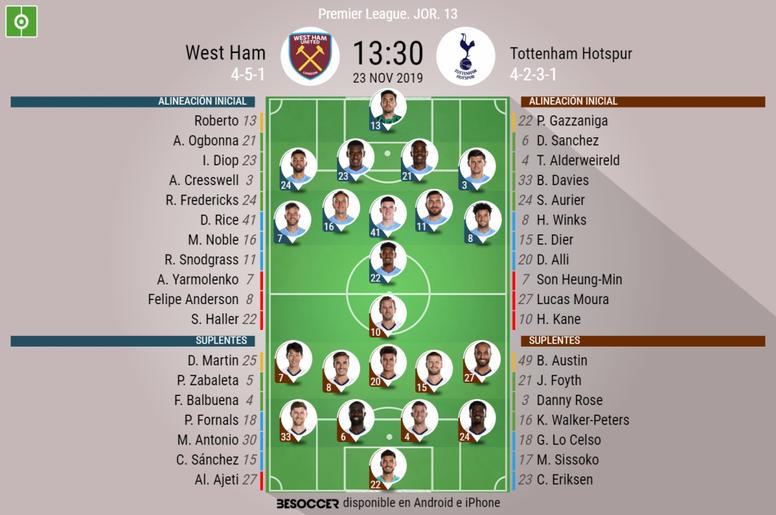 Alineaciones confirmadas del West Han-Tottenham. BeSoccer