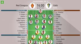 Onces del Zaragoza-Cádiz. BeSoccer