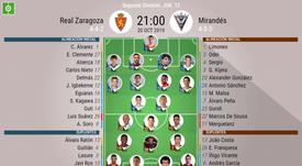 Onces del Zaragoza-Mirandés. BeSoccer
