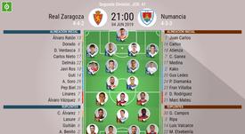Alineaciones confirmadas del Zaragoza-Numancia. BeSoccer