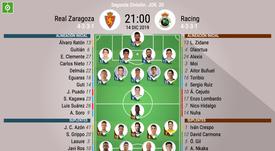 Onces del Zaragoza-Racing. BeSoccer