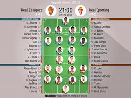 Onces del Zaragoza-Sporting. BeSoccer