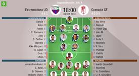 Alineaciones confirmadas para el Extremadura-Granada. BeSoccer