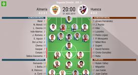 Alineaciones confirmadas en el Almería-Huesca. BeSoccer