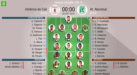 Sigue el directo del América de Cali-Atlético Nacional. BeSoccer