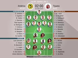 Ibargüen y Córdova novedades en el América; Bolaños vuelve en Tijuana. BeSoccer