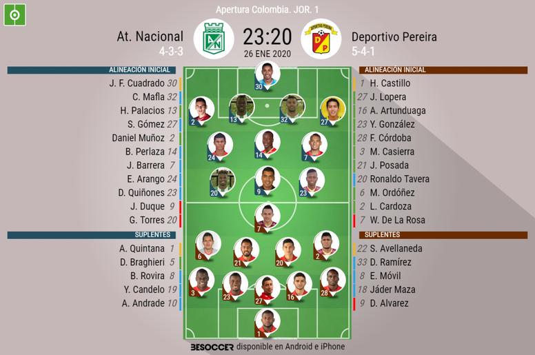 Sigue el directo del Atlético Nacional-Deportivo Pereira. BeSoccer