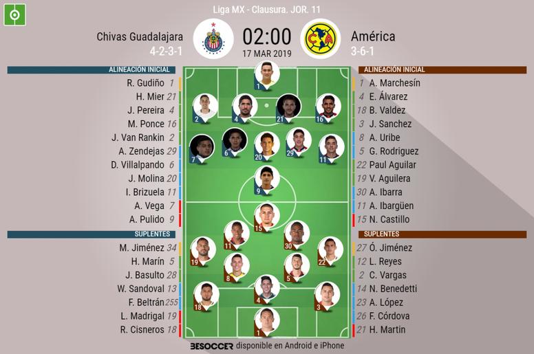 Sigue el directo del Chivas-América. BeSoccer