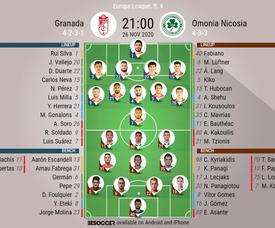 Alineaciones confirmadas en el Granada-Omonia Nicosia. BeSoccer