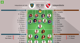Alineaciones confirmadas en el Independiente del Valle-Independiente. BeSoccer