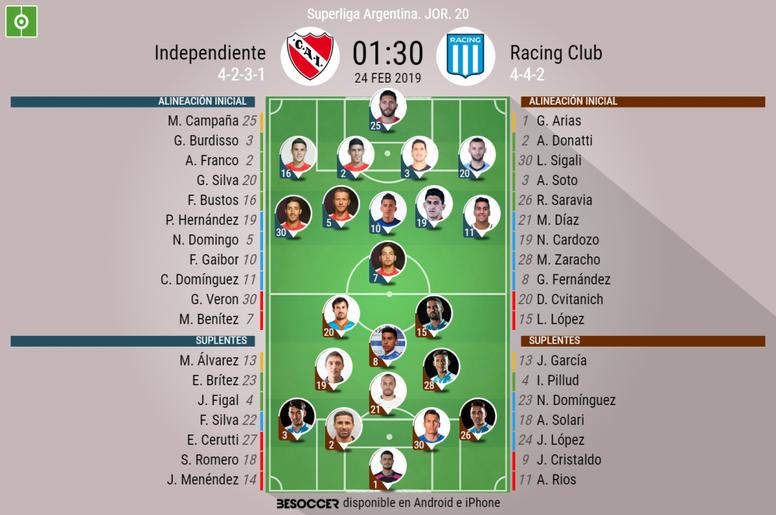 Sigue el directo del Independiente-Racing. BeSoccer