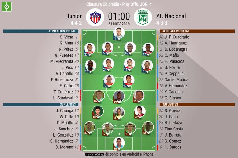 Sigue el directo del Junior-Atlético Nacional. BeSoccer