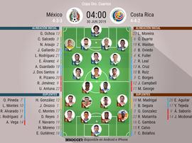 Alineaciones confirmadas en el México-Costa Rica. BeSoccer