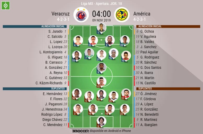 Sigue el directo del Veracruz-América.  EFE/José Méndez