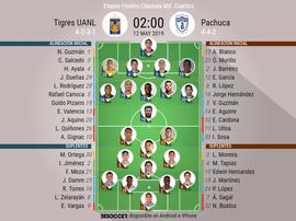 Alineaciones confirmadas en el Tigres-Pachuca. BeSoccer