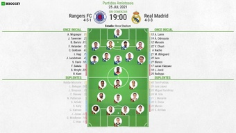Compos officielles : Rangers-Real Madrid. BeSoccer