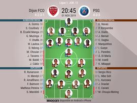 Alineaciones confirmadas para el Dijon-PSG. BeSoccer