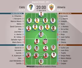 Alineaciones confirmadas para el Cádiz-Almería. BeSoccer