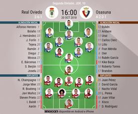 Alineaciones confirmadas para el Real Oviedo-Osasuna. BeSoccer