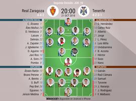 Alineaciones confirmadas para el Real Zaragoza-Tenerife. BeSoccer