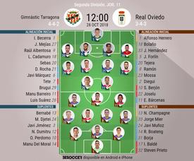 Alineaciones confirmadas para el Gimnàstic-Real Oviedo. BeSoccer