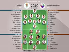 Alineaciones confirmadas para el Córdoba-Extremadura. BeSoccer