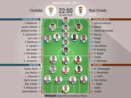 Alineaciones confirmadas para el Córdoba-Real Oviedo. BeSoccer